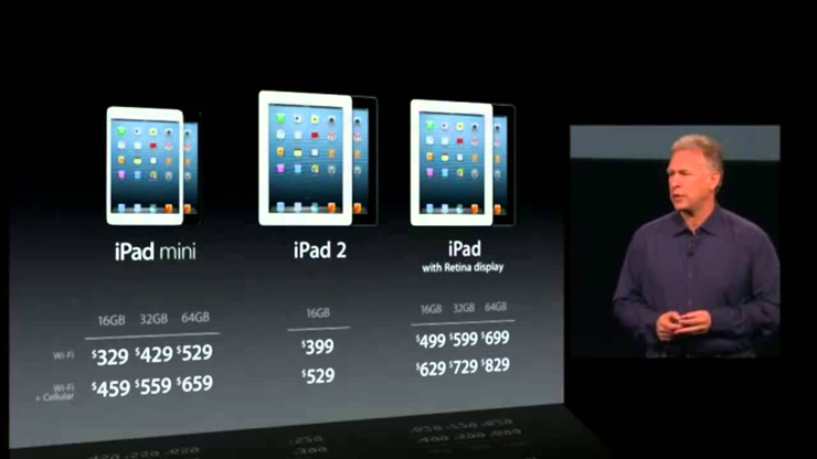 Apple Keynote 20121023